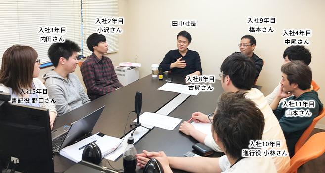 座談会風景画像